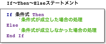 If〜Then〜Elseステートメント構文