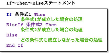 If〜Then〜ElseIfステートメント構文